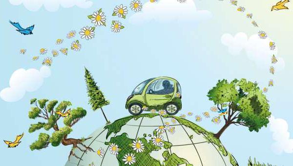 ပတ်ဝန်းကျင်ထိန်းသိမ်းရန် စွမ်းအင်အသုံးပြုမှု လျော့ချပါ